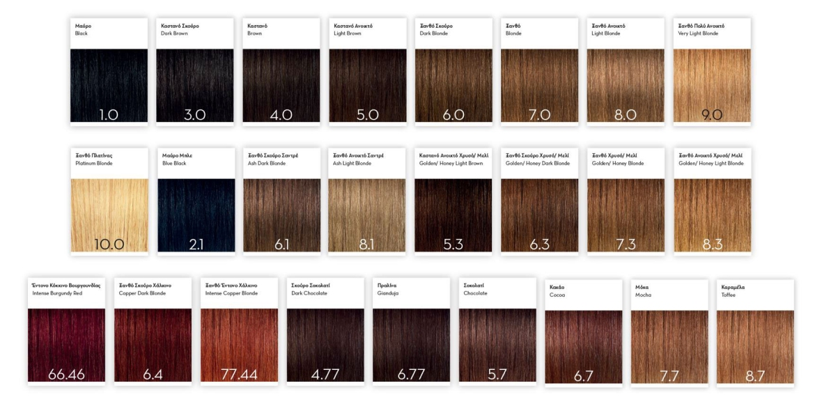 One N Only Argan Oil Hair Color Chart Guide Live Beauty ...